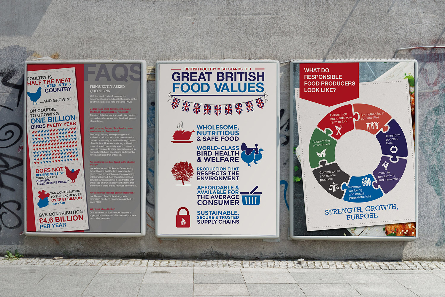 British Poultry Council infographics
